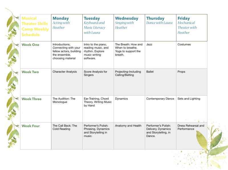 Schedule MTSC
